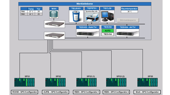 Bild SNMP Manager 3 596x334px   SEGNO